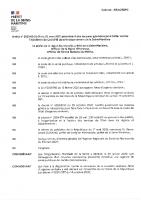 2021-03-25-01 AP mesures generales fermeture CC+10000m